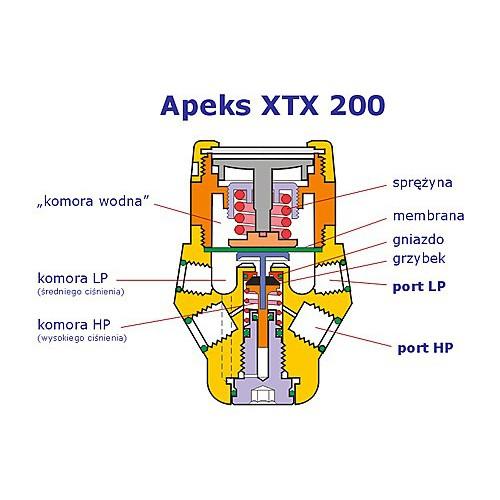 Apeks XTX 200