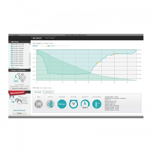 Suunto D6i biały + interface