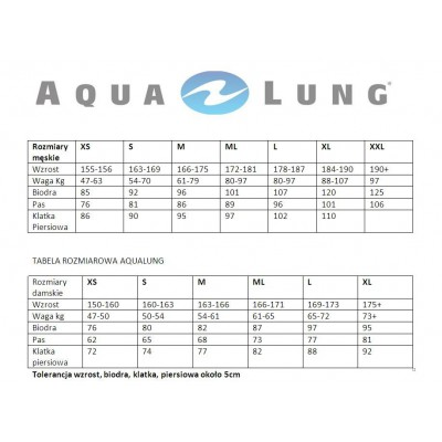 Aqualung Concept Dive