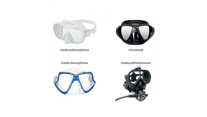 Kształty i rodzaje masek do nurkowania.